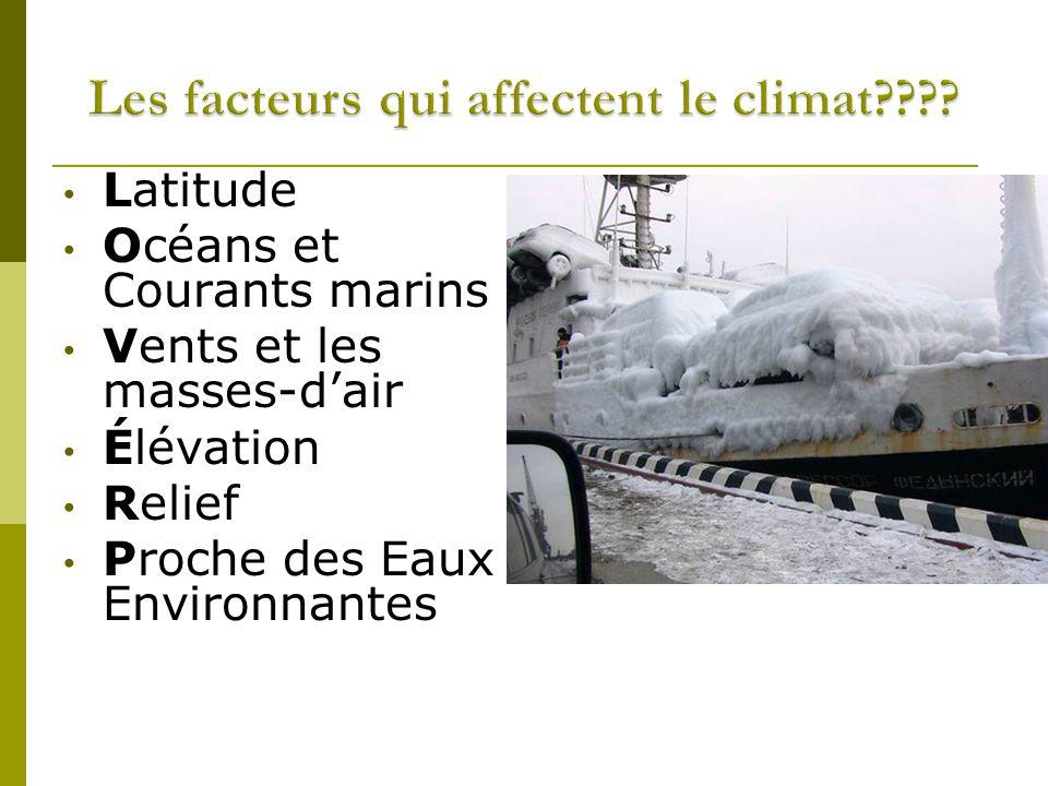Latitude Océans et Courants marins Vents et les masses-d'air Élévation Relief Proche des Eaux Environnantes