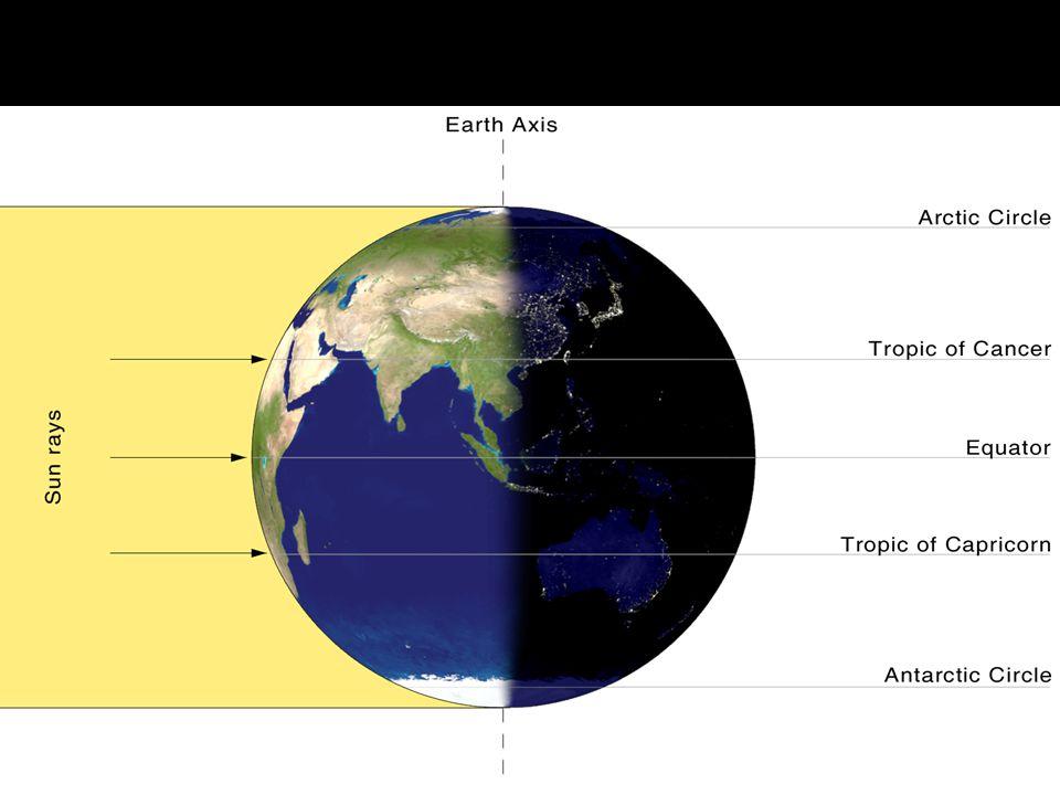 La température d'un courant marin exerce une action sur la température de l'air qui passe au-dessus de lui.