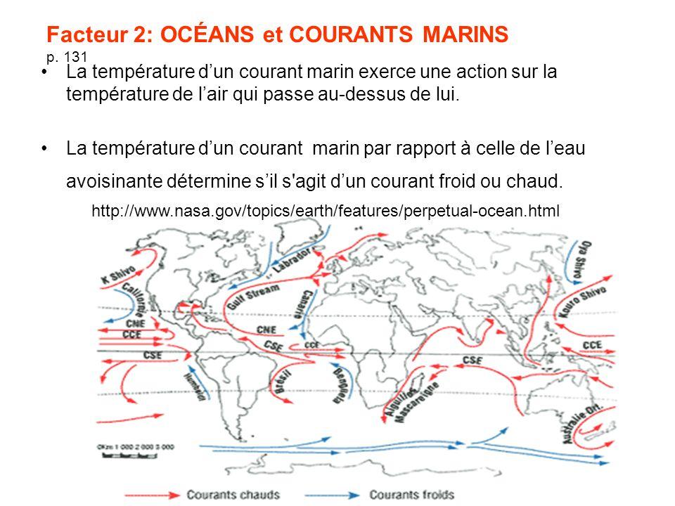 La température d'un courant marin exerce une action sur la température de l'air qui passe au-dessus de lui. La température d'un courant marin par rapp