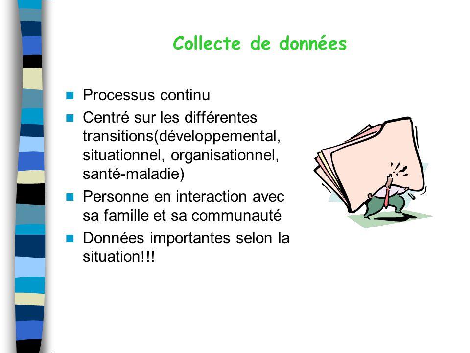 Données objectives PALPATION: MEMBRES SUPÉRIEURS: Sites: pouls radial, cubital, brachial Si pouls absent ou diminué: possibilité d'occlusion artérielle.