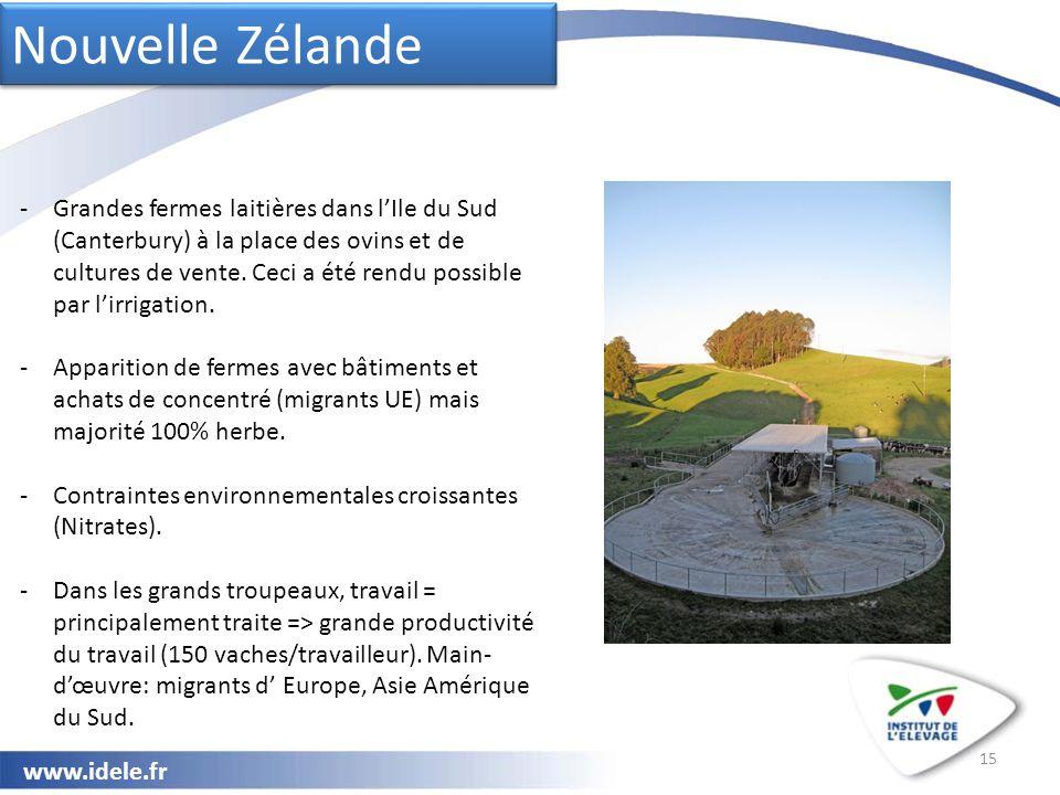 www.idele.fr 15 Nouvelle Zélande -Grandes fermes laitières dans l'Ile du Sud (Canterbury) à la place des ovins et de cultures de vente. Ceci a été ren