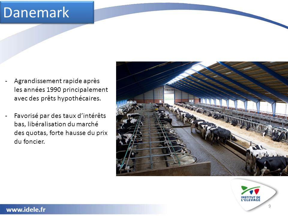 www.idele.fr Les atouts des grands troupeaux dans leur pays selon les partenaires de l'IFCN.