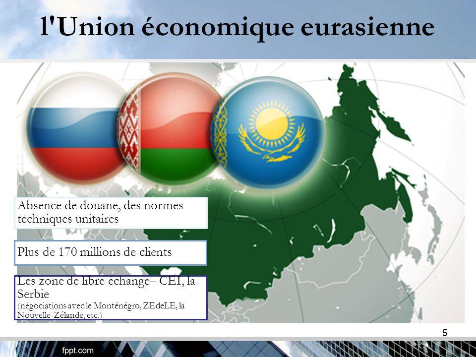 l Union économique eurasienne 5 Absence de douane, des normes techniques unitaires Plus de 170 millions de clients Les zone de libre échange– CEI, la Serbie (négociations avec le Monténégro, ZEdeLE, la Nouvelle-Zélande, etc.)