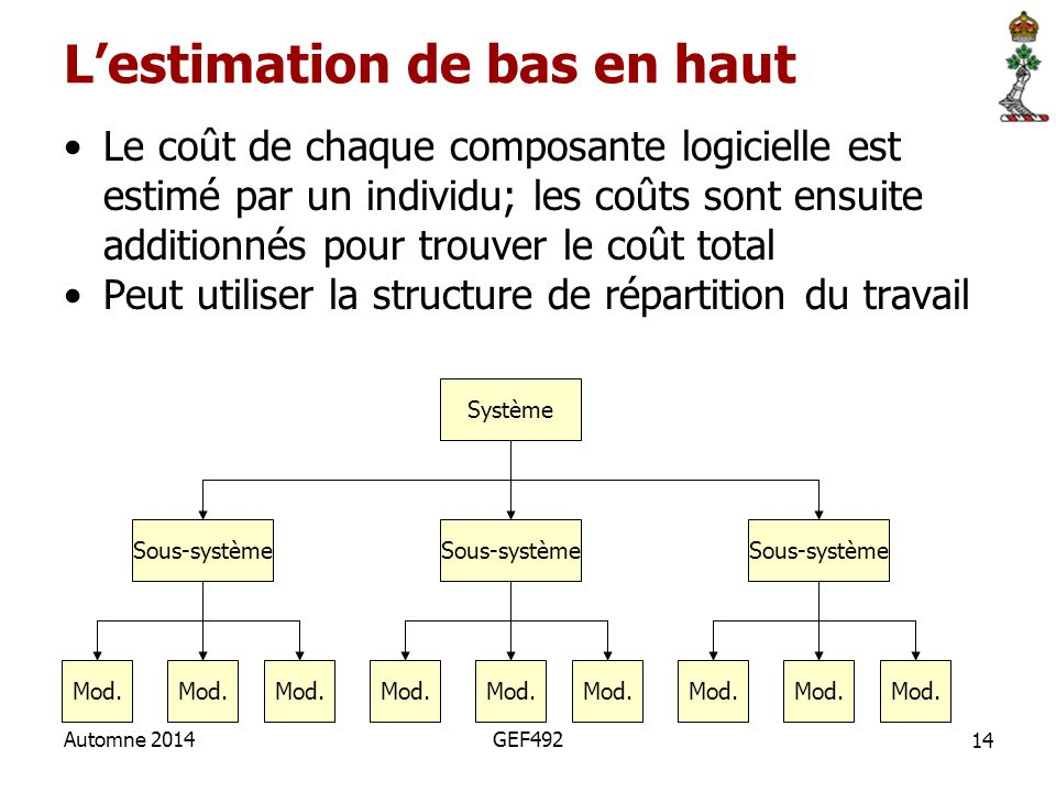 14 Automne 2014GEF492 L'estimation de bas en haut Le coût de chaque composante logicielle est estimé par un individu; les coûts sont ensuite additionn