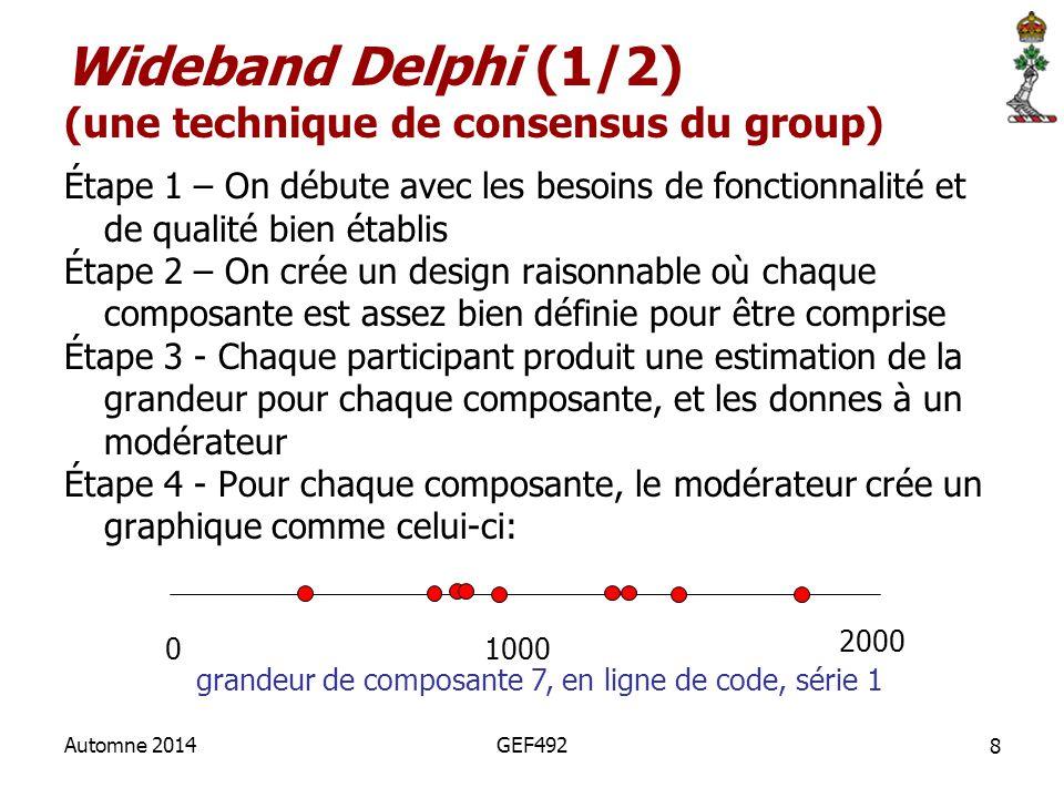 8 Automne 2014GEF492 Wideband Delphi (1/2) (une technique de consensus du group) Étape 1 – On débute avec les besoins de fonctionnalité et de qualité