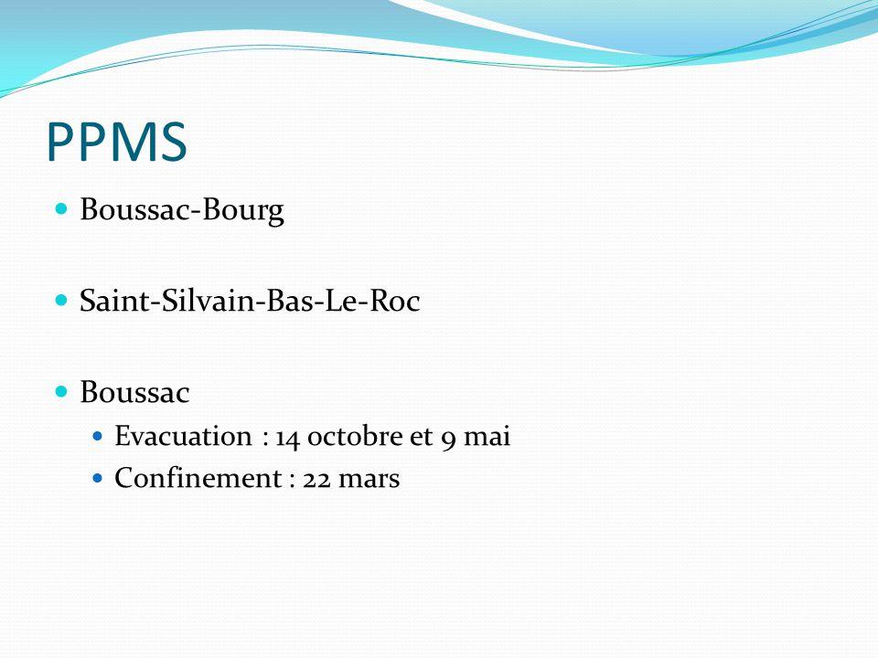PPMS Boussac-Bourg Saint-Silvain-Bas-Le-Roc Boussac Evacuation : 14 octobre et 9 mai Confinement : 22 mars