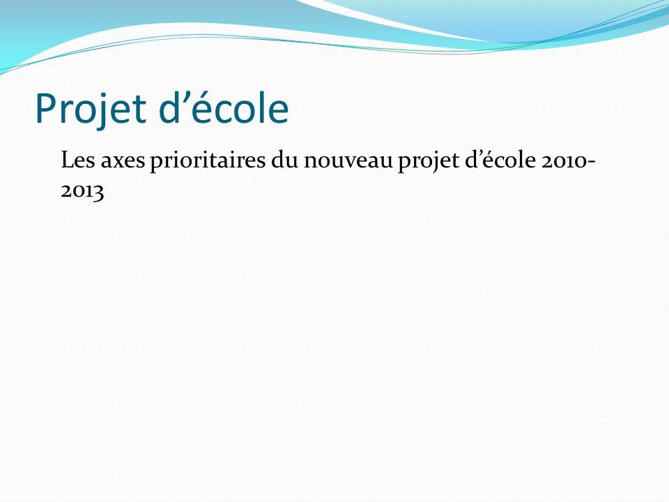 Projet d'école Les axes prioritaires du nouveau projet d'école 2010- 2013
