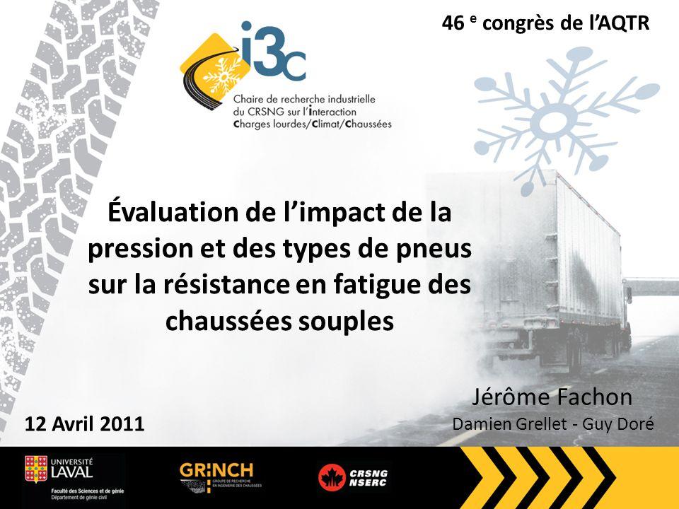 Évaluation de l'impact de la pression et des types de pneus sur la résistance en fatigue des chaussées souples 12 Avril 2011 Jérôme Fachon Damien Grel