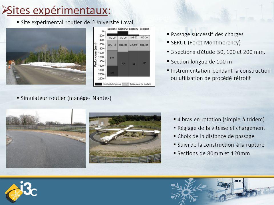  Sites expérimentaux:  Site expérimental routier de l'Université Laval  4 bras en rotation (simple à tridem)  Réglage de la vitesse et chargement