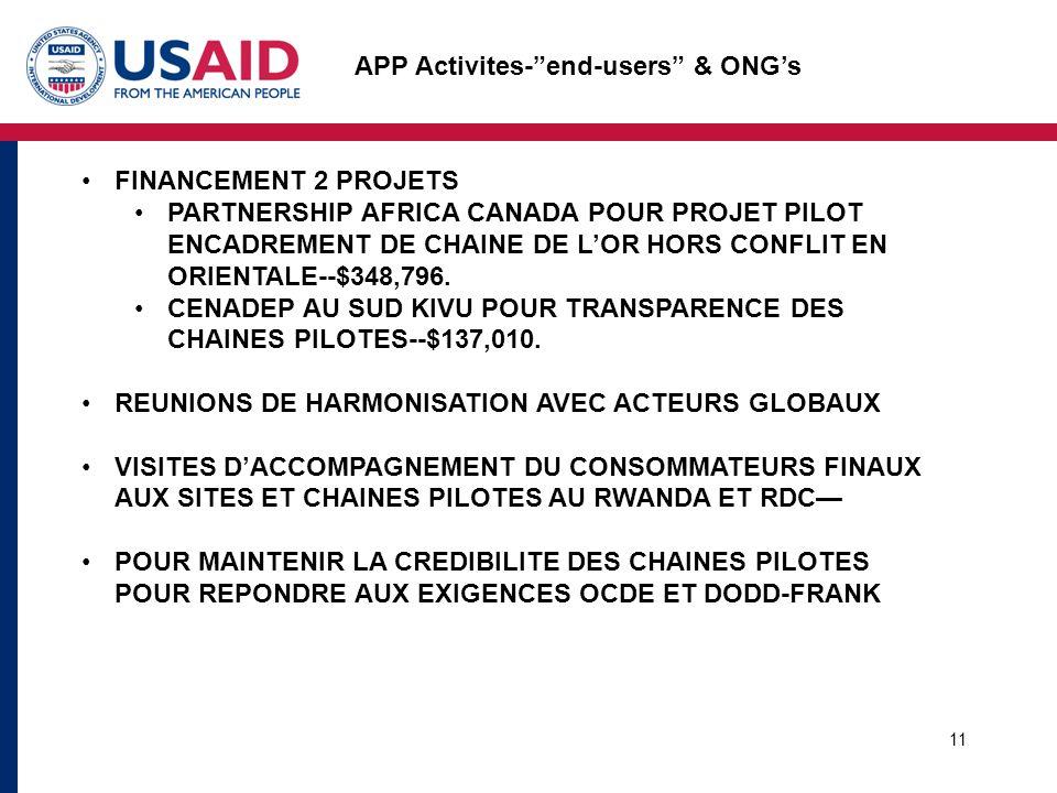 11 APP Activites- end-users & ONG's FINANCEMENT 2 PROJETS PARTNERSHIP AFRICA CANADA POUR PROJET PILOT ENCADREMENT DE CHAINE DE L'OR HORS CONFLIT EN ORIENTALE--$348,796.