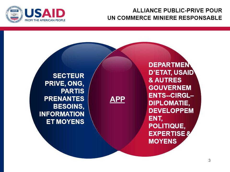 ALLIANCE PUBLIC-PRIVE POUR UN COMMERCE MINIERE RESPONSABLE 3 PPA SECTEUR PRIVE, ONG, PARTIS PRENANTES BESOINS, INFORMATION ET MOYENS DEPARTMENT D'ETAT, USAID & AUTRES GOUVERNEM ENTS--CIRGL– DIPLOMATIE, DEVELOPPEM ENT, POLITIQUE, EXPERTISE & MOYENS APP