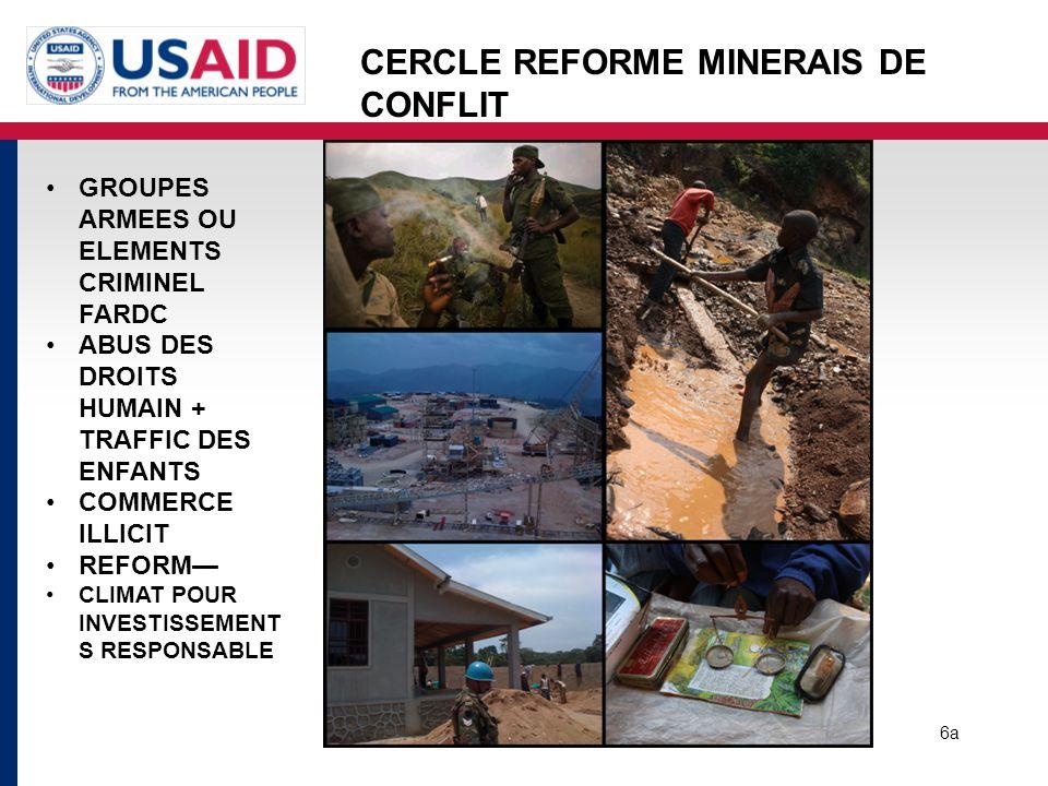 6a CERCLE REFORME MINERAIS DE CONFLIT GROUPES ARMEES OU ELEMENTS CRIMINEL FARDC ABUS DES DROITS HUMAIN + TRAFFIC DES ENFANTS COMMERCE ILLICIT REFORM— CLIMAT POUR INVESTISSEMENT S RESPONSABLE