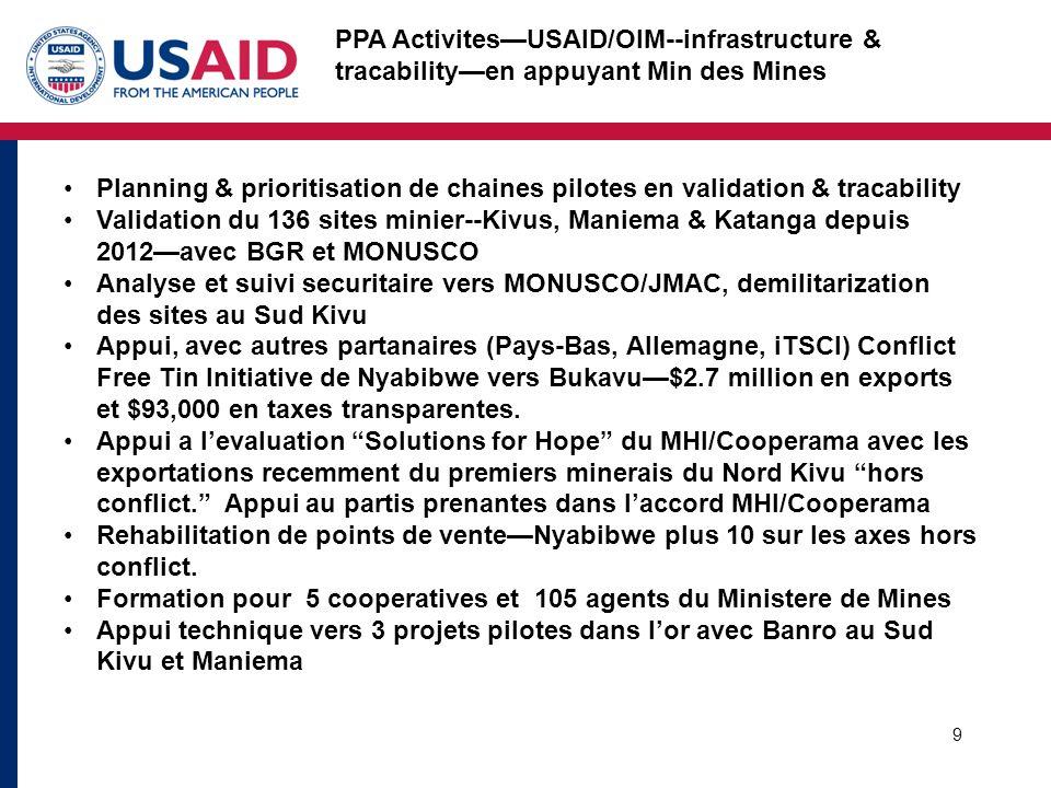 9 PPA Activites—USAID/OIM--infrastructure & tracability—en appuyant Min des Mines Planning & prioritisation de chaines pilotes en validation & tracability Validation du 136 sites minier--Kivus, Maniema & Katanga depuis 2012—avec BGR et MONUSCO Analyse et suivi securitaire vers MONUSCO/JMAC, demilitarization des sites au Sud Kivu Appui, avec autres partanaires (Pays-Bas, Allemagne, iTSCI) Conflict Free Tin Initiative de Nyabibwe vers Bukavu—$2.7 million en exports et $93,000 en taxes transparentes.