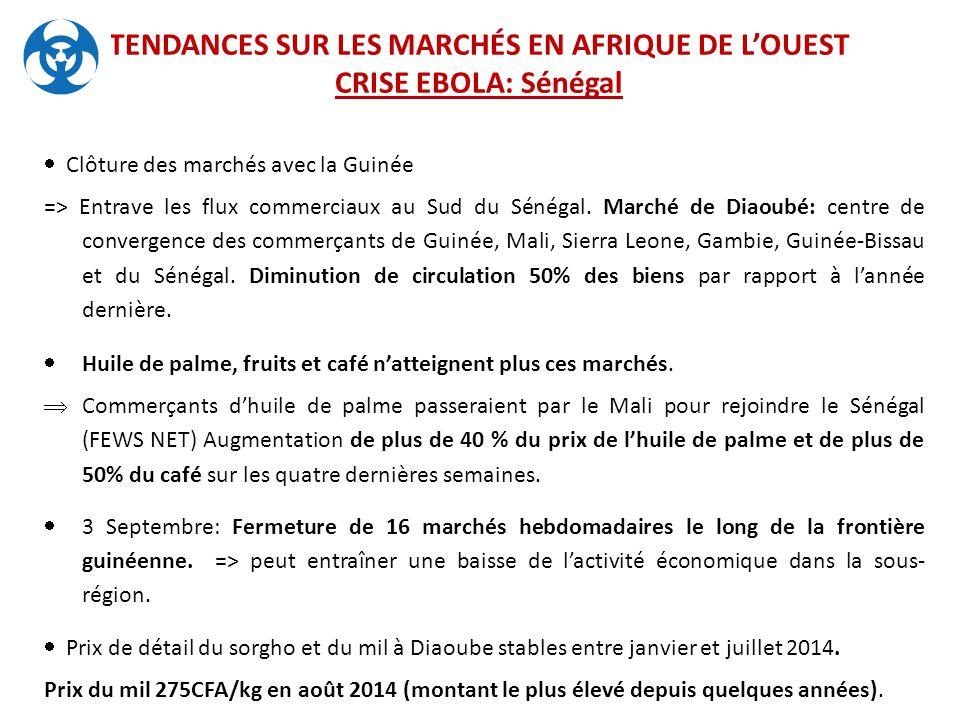 TENDANCES SUR LES MARCHÉS EN AFRIQUE DE L'OUEST CRISE EBOLA: Sénégal  Clôture des marchés avec la Guinée => Entrave les flux commerciaux au Sud du Sénégal.