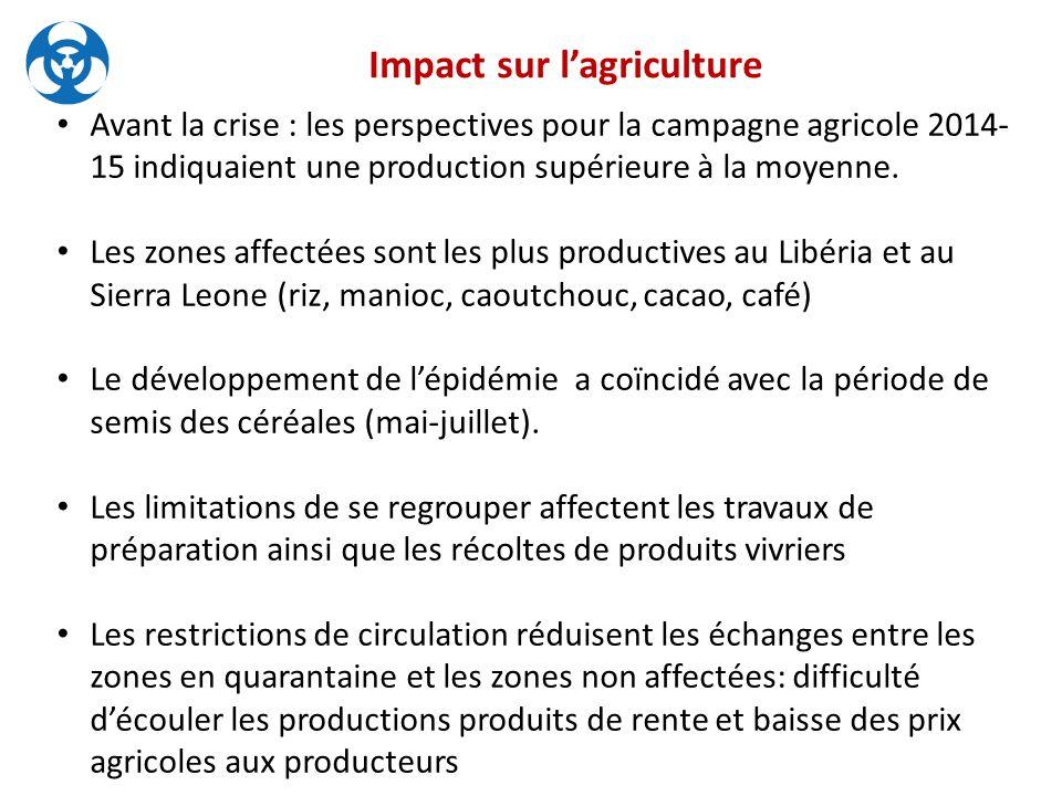 Impact sur l'agriculture Avant la crise : les perspectives pour la campagne agricole 2014- 15 indiquaient une production supérieure à la moyenne.