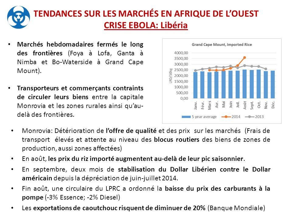 TENDANCES SUR LES MARCHÉS EN AFRIQUE DE L'OUEST CRISE EBOLA: Libéria Monrovia: Détérioration de l'offre de qualité et des prix sur les marchés (Frais de transport élevés et attente au niveau des blocus routiers des biens de zones de production, aussi zones affectées) En août, les prix du riz importé augmentent au-delà de leur pic saisonnier.