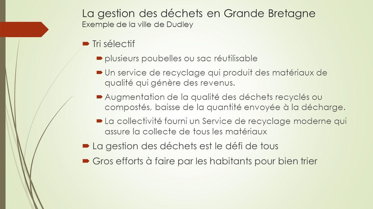 La gestion des déchets en Grande Bretagne Exemple de la ville de Dudley  Tri sélectif  plusieurs poubelles ou sac réutilisable  Un service de recyclage qui produit des matériaux de qualité qui génère des revenus.
