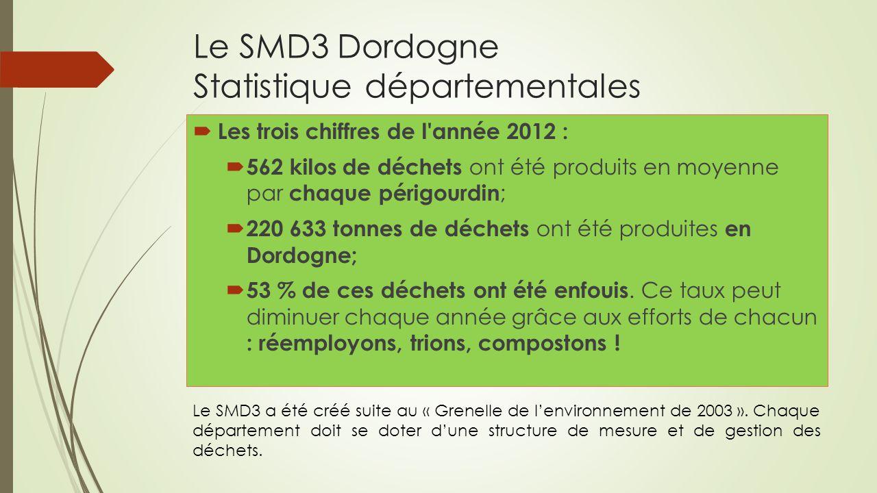 Le SMD3 Dordogne Statistique départementales  Les trois chiffres de l année 2012 :  562 kilos de déchets ont été produits en moyenne par chaque périgourdin ;  220 633 tonnes de déchets ont été produites en Dordogne;  53 % de ces déchets ont été enfouis.