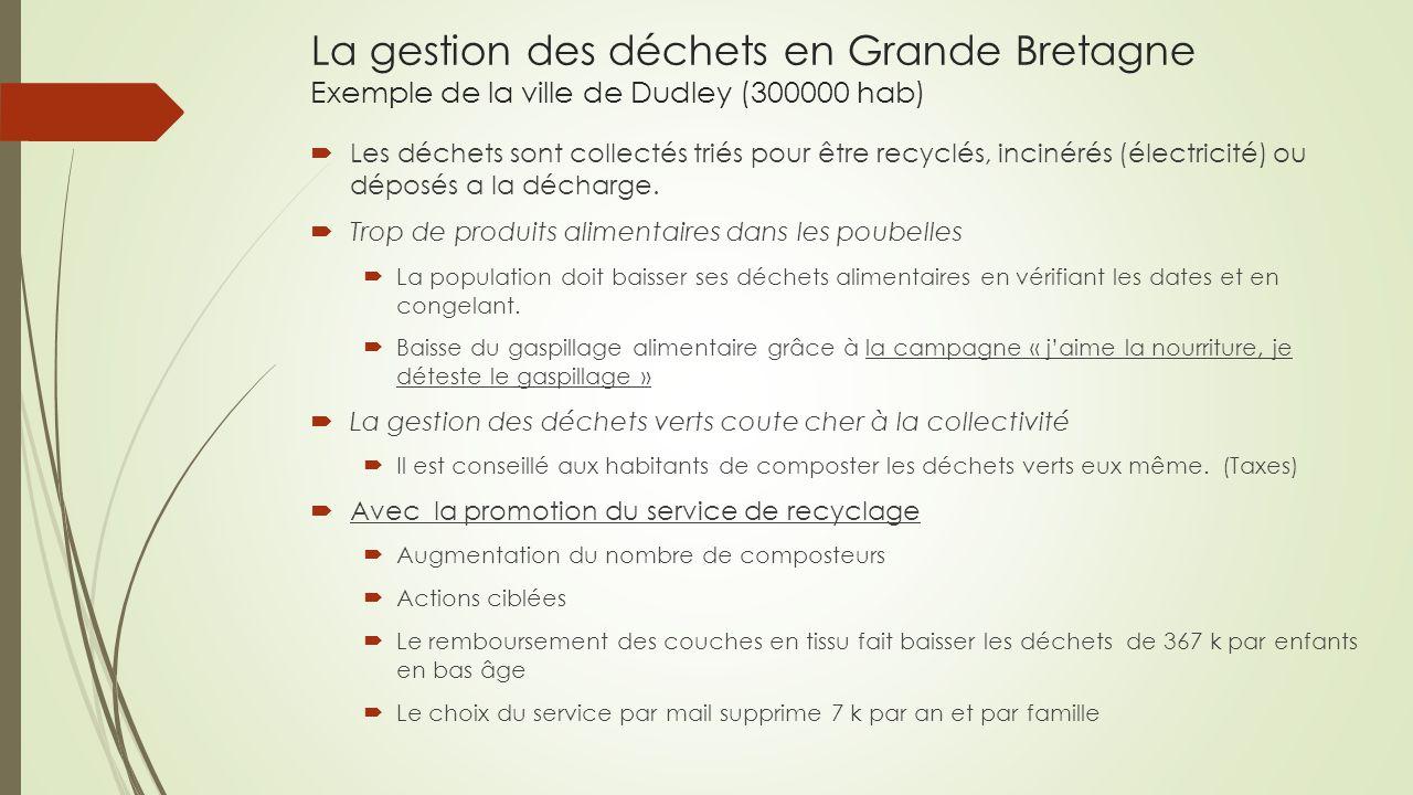 La gestion des déchets en Grande Bretagne Exemple de la ville de Dudley (300000 hab)  Les déchets sont collectés triés pour être recyclés, incinérés (électricité) ou déposés a la décharge.