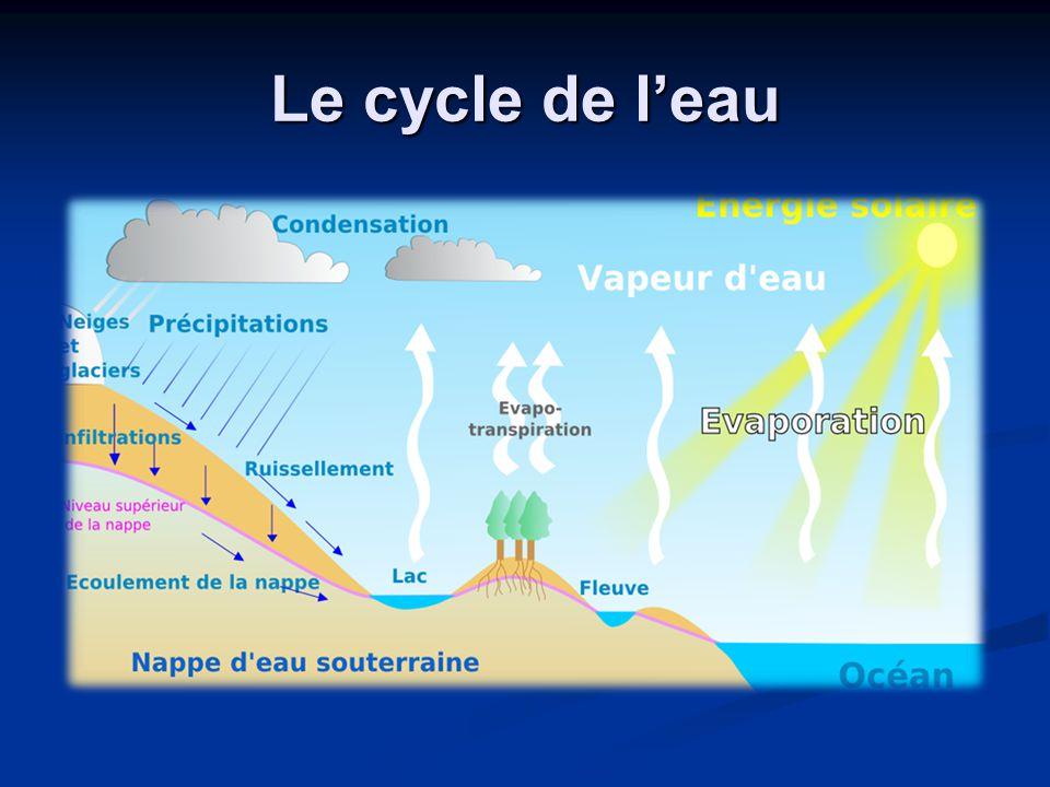 Les 4 énergies renouvelables sont: Les 4 énergies renouvelables sont: -le vent -le vent -l'eau -l'eau -le soleil -le soleil -le bois -le bois Les éner