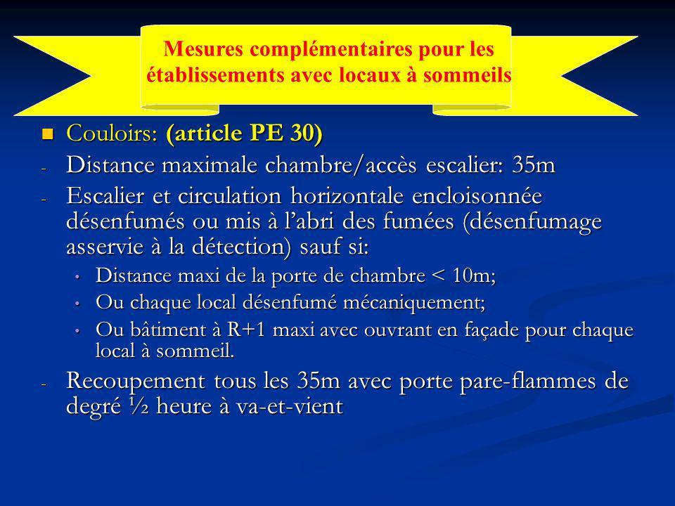 Couloirs: (article PE 30) Couloirs: (article PE 30) - Distance maximale chambre/accès escalier: 35m - Escalier et circulation horizontale encloisonnée désenfumés ou mis à l'abri des fumées (désenfumage asservie à la détection) sauf si: Distance maxi de la porte de chambre < 10m; Distance maxi de la porte de chambre < 10m; Ou chaque local désenfumé mécaniquement; Ou chaque local désenfumé mécaniquement; Ou bâtiment à R+1 maxi avec ouvrant en façade pour chaque local à sommeil.