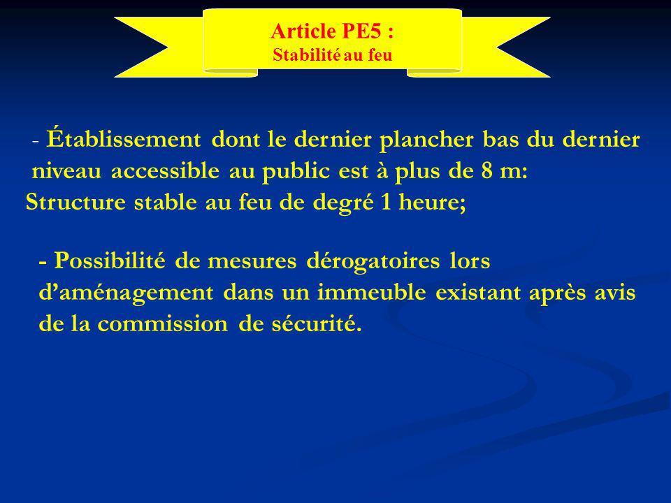 - Possibilité de mesures dérogatoires lors d'aménagement dans un immeuble existant après avis de la commission de sécurité.