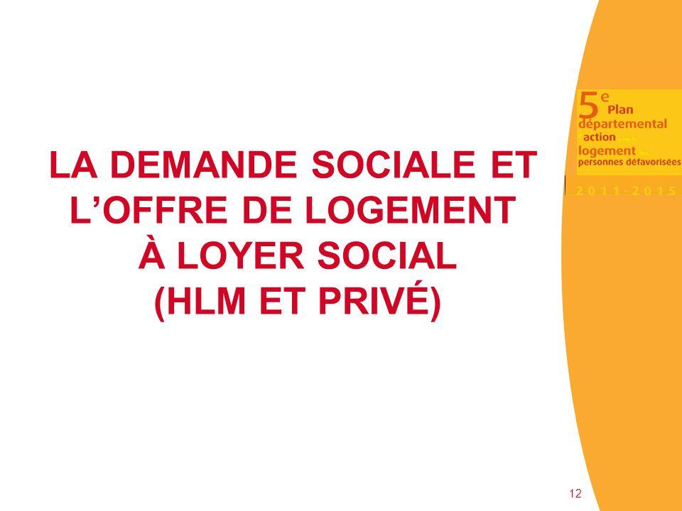 LA DEMANDE SOCIALE ET L'OFFRE DE LOGEMENT À LOYER SOCIAL (HLM ET PRIVÉ) 12