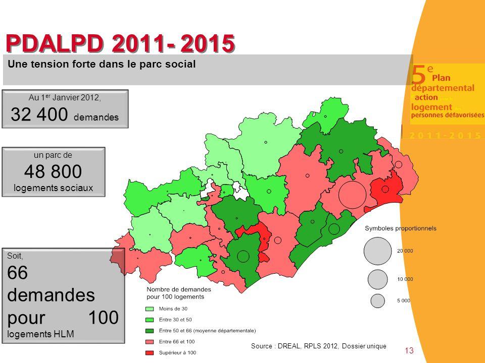 13 PDALPD 2011- 2015 Source : DREAL, RPLS 2012, Dossier unique Au 1 er Janvier 2012, 32 400 demandes un parc de 48 800 logements sociaux Soit, 66 dema