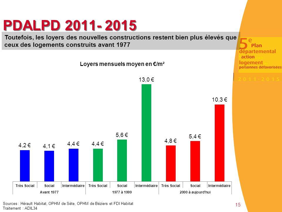 15 PDALPD 2011- 2015 Sources : Hérault Habitat, OPHM de Sète, OPHM de Béziers et FDI Habitat Traitement : ADIL34 Toutefois, les loyers des nouvelles c