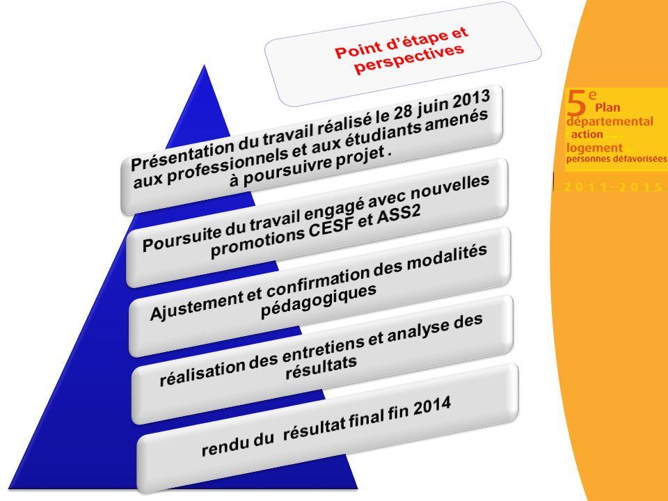 Présentation du travail réalisé le 28 juin 2013 aux professionnels et aux étudiants amenés à poursuivre projet. Poursuite du travail engagé avec nouve