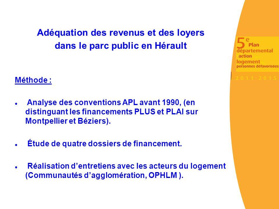 Adéquation des revenus et des loyers dans le parc public en Hérault Méthode : Analyse des conventions APL avant 1990, (en distinguant les financements