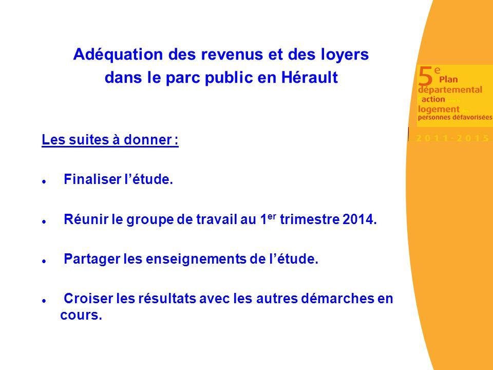 Adéquation des revenus et des loyers dans le parc public en Hérault Les suites à donner : Finaliser l'étude. Réunir le groupe de travail au 1 er trime