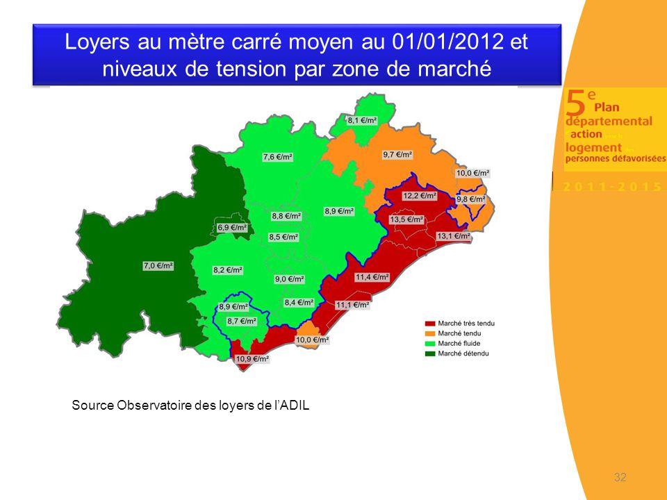32 Source Observatoire des loyers de l'ADIL Loyers au mètre carré moyen au 01/01/2012 et niveaux de tension par zone de marché