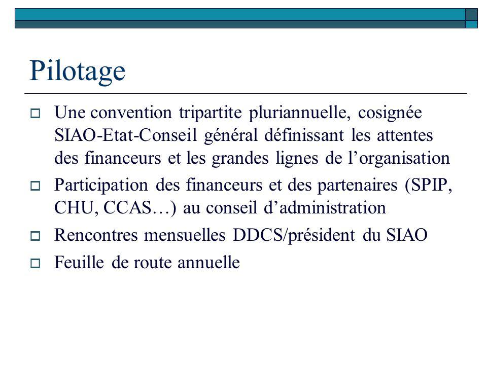 Pilotage  Une convention tripartite pluriannuelle, cosignée SIAO-Etat-Conseil général définissant les attentes des financeurs et les grandes lignes d