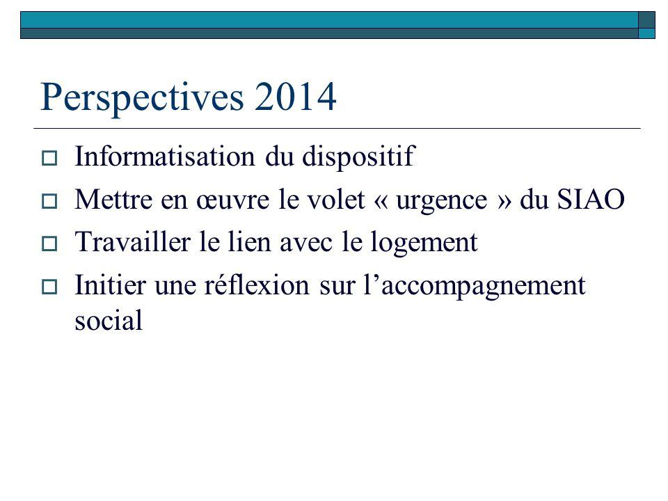 Perspectives 2014  Informatisation du dispositif  Mettre en œuvre le volet « urgence » du SIAO  Travailler le lien avec le logement  Initier une r