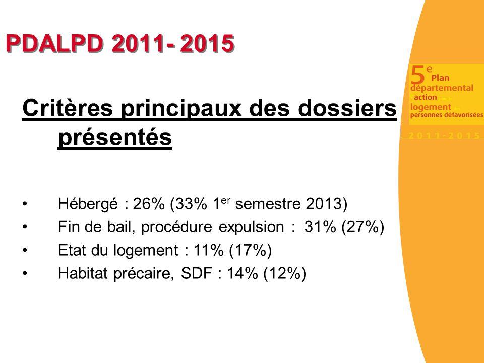 PDALPD 2011- 2015 Critères principaux des dossiers présentés Hébergé : 26% (33% 1 er semestre 2013) Fin de bail, procédure expulsion : 31% (27%) Etat