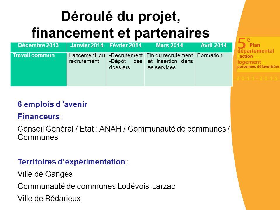 Déroulé du projet, financement et partenaires Décembre 2013Janvier 2014Février 2014Mars 2014Avril 2014 Travail communLancement du recrutement -Recrute