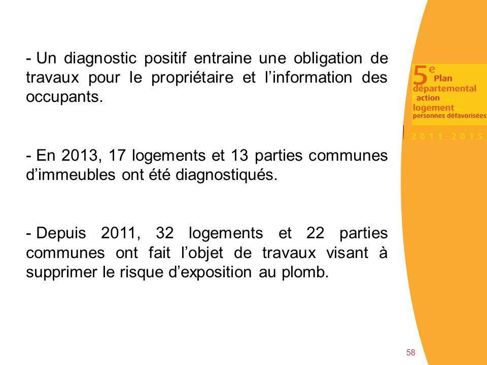 58 - Un diagnostic positif entraine une obligation de travaux pour le propriétaire et l'information des occupants. - En 2013, 17 logements et 13 parti