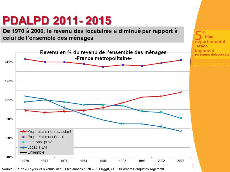 7 De 1970 à 2006, le revenu des locataires a diminué par rapport à celui de l'ensemble des ménages PDALPD 2011- 2015 Source : Etude « Loyers et revenu
