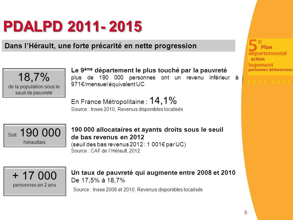 PDALPD 2011- 2015 Le 9 ème département le plus touché par la pauvreté plus de 190 000 personnes ont un revenu inférieur à 971€/mensuel équivalent UC E