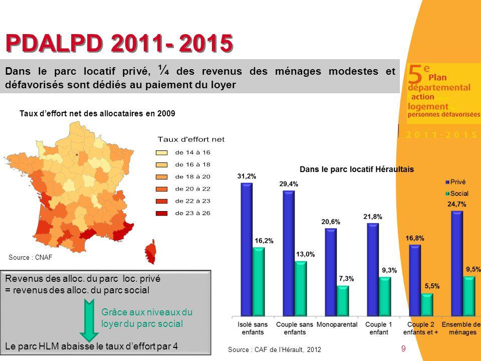 PDALPD 2011- 2015 Taux d'effort net des allocataires en 2009 Source : CNAF Source : CAF de l'Hérault, 2012 9 Revenus des alloc. du parc loc. privé = r