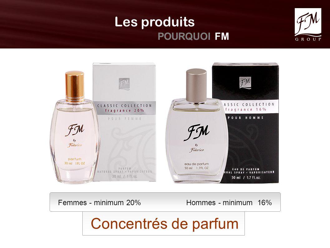 Femmes - minimum 20% Hommes - minimum 16% Concentrés de parfum Les produits POURQUOI FM
