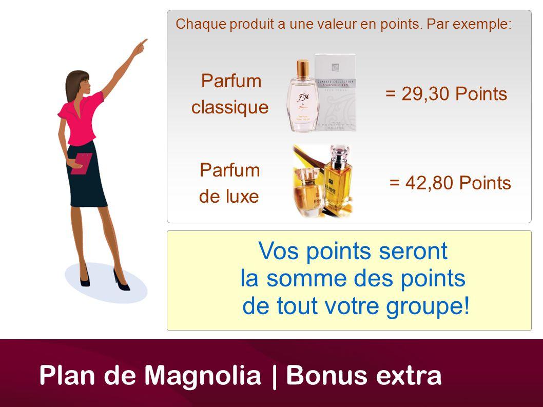 Plan de Magnolia | Bonus extra = 29,30 Points Parfum classique Parfum de luxe = 42,80 Points Vos points seront la somme des points de tout votre groupe.