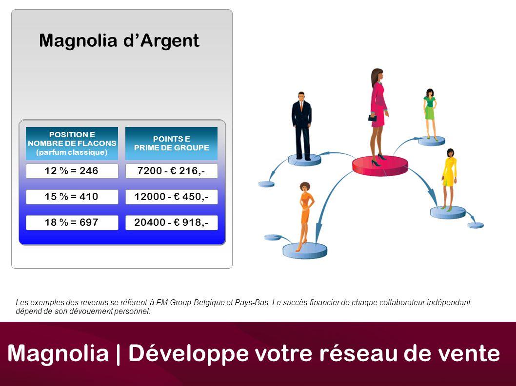 Magnolia d'Argent Magnolia | Développe votre réseau de vente POINTS E PRIME DE GROUPE 12 % = 246 15 % = 410 18 % = 697 7200 - € 216,- 12000 - € 450,- 20400 - € 918,- Les exemples des revenus se réfèrent à FM Group Belgique et Pays-Bas.
