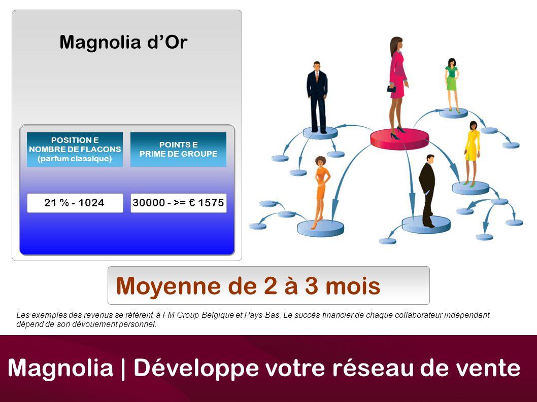 Magnolia d'Or POINTS E PRIME DE GROUPE 21 % - 102430000 - >= € 1575 Moyenne de 2 à 3 mois Magnolia | Développe votre réseau de vente Les exemples des revenus se réfèrent à FM Group Belgique et Pays-Bas.