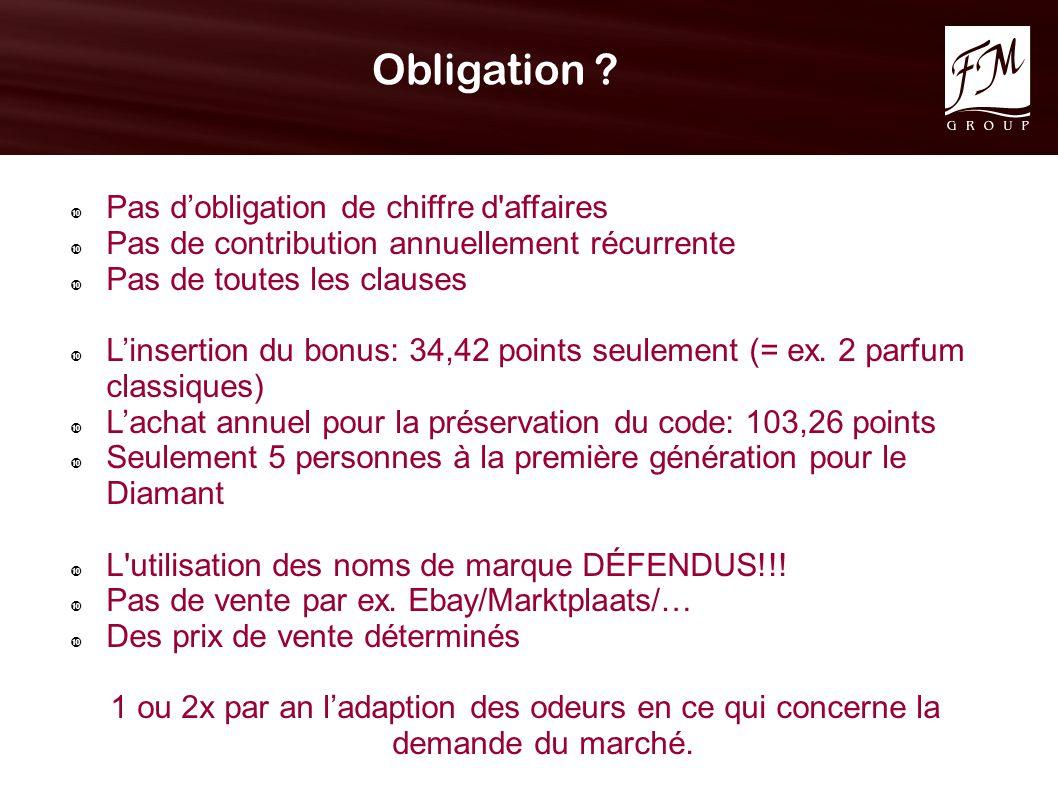 Obligation .