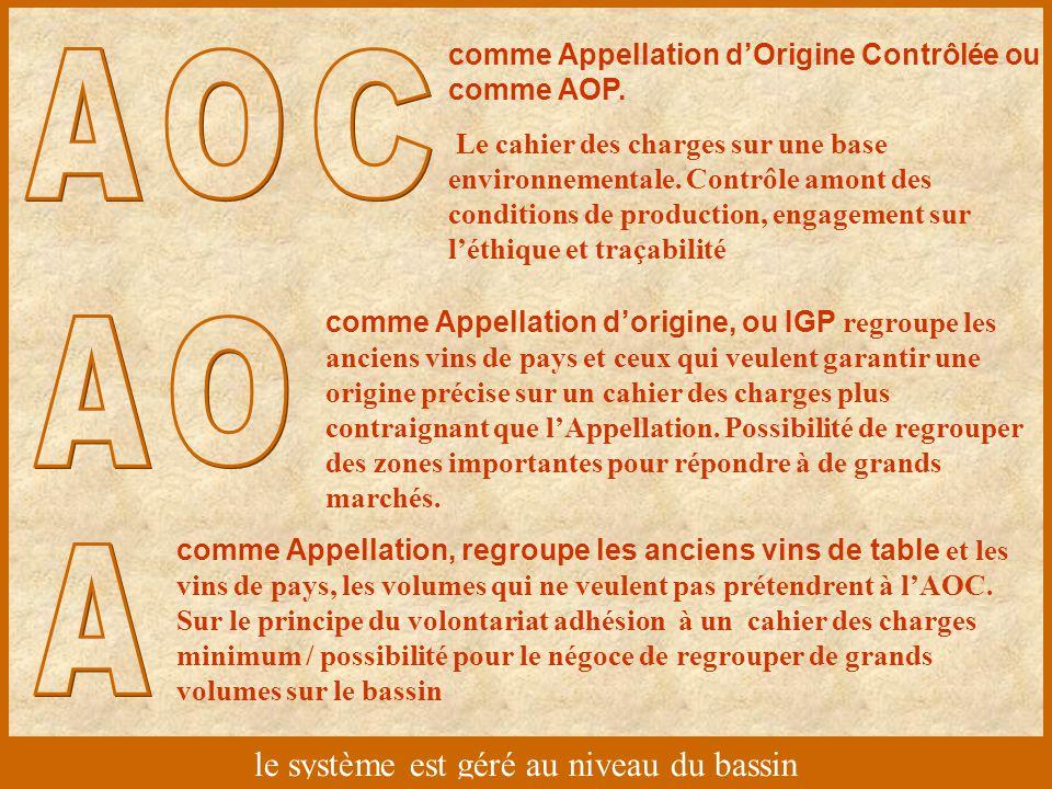 comme Appellation, regroupe les anciens vins de table et les vins de pays, les volumes qui ne veulent pas prétendrent à l'AOC.