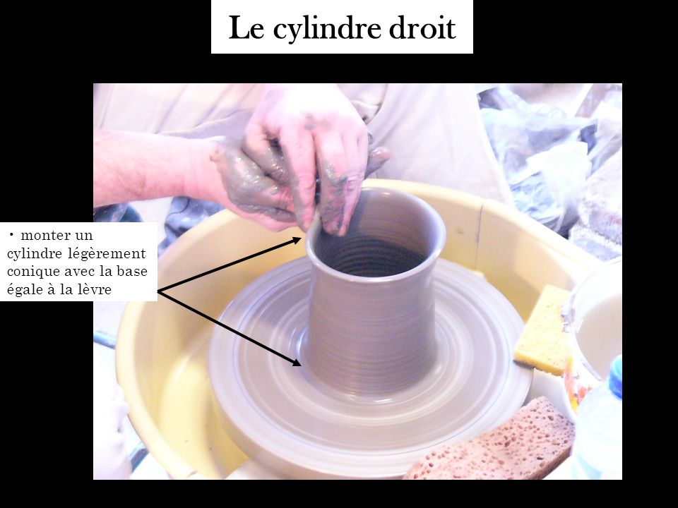 Le cylindre droit monter un cylindre légèrement conique avec la base égale à la lèvre