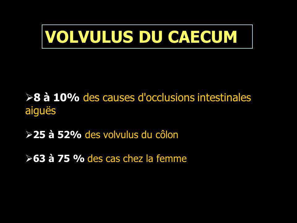  8 à 10% des causes d'occlusions intestinales aiguës  25 à 52% des volvulus du côlon  63 à 75 % des cas chez la femme VOLVULUS DU CAECUM