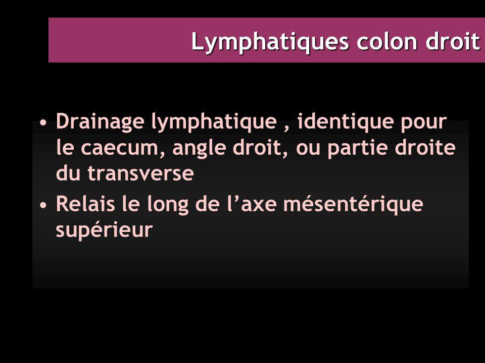 Lymphatiques colon droit Drainage lymphatique, identique pour le caecum, angle droit, ou partie droite du transverse Relais le long de l'axe mésentéri